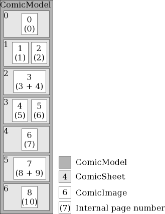 Figure to show how to decide whether to show one or two images using ComicSheets.